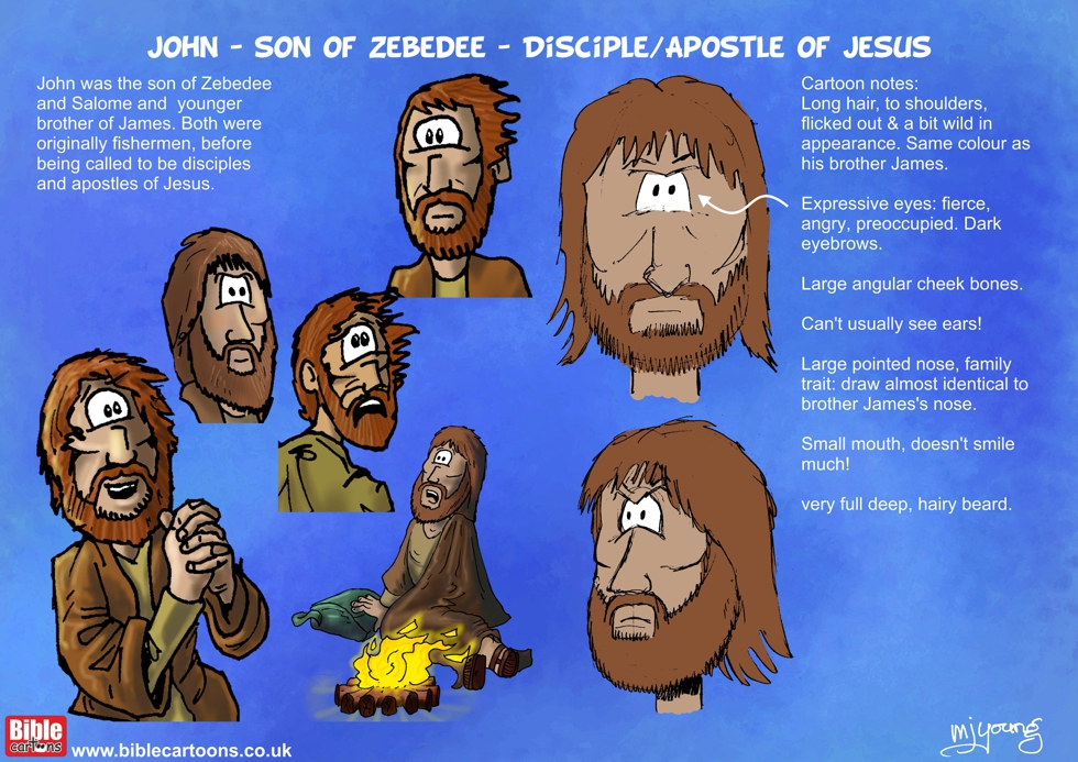 John son of Zebedee character sheet