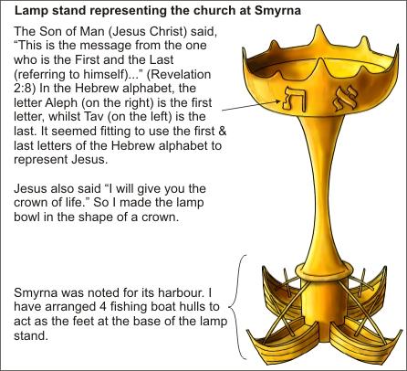 Bible Cartoons: Revelation: 7 gold lamp stands