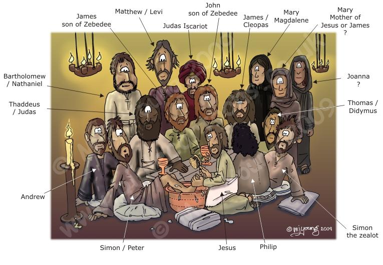 John 13 - Jesus washed feet.jpg