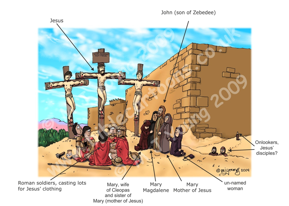 John 19 - Crucifixion - who's who NEW.jpg