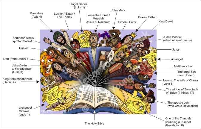 Bible character explosion - who's who?